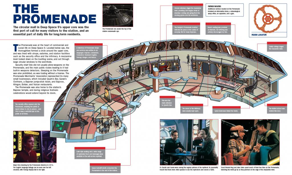 Deep Space Nine Illustrated Handbook